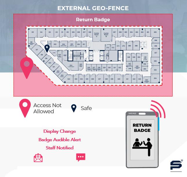 SafePass External Geofence