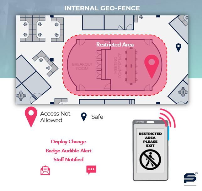 SafePass Internal Geofence